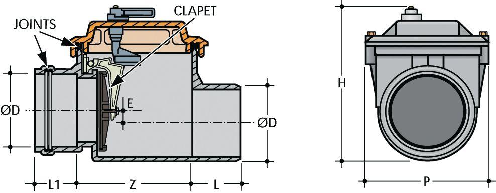 clapet anti-retour syst/ème rond /Ø 200 raccord de raccordement en m/étal Clapet anti-retour